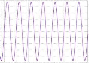 courbe aquisition données hydraulique