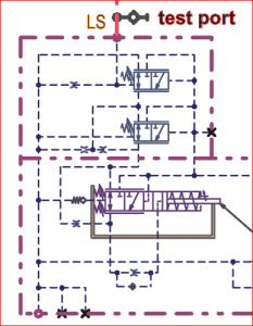 schema circuit pompe hydraulique