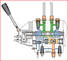 cours-hydraulique-industrielle