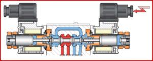 formation-hydraulique-en-ligne